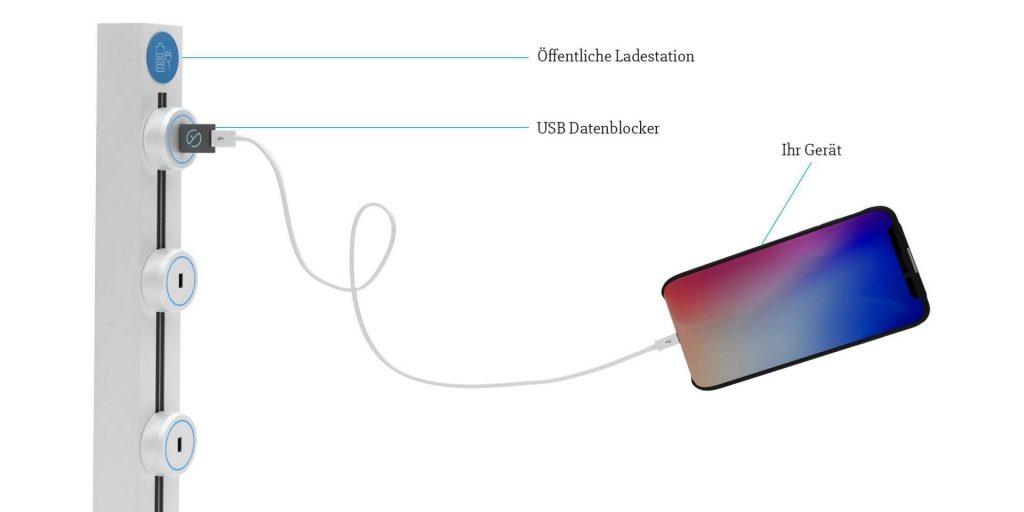 USB Datenblocker bedrucken